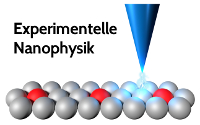 AG Experimentelle Nanophysik